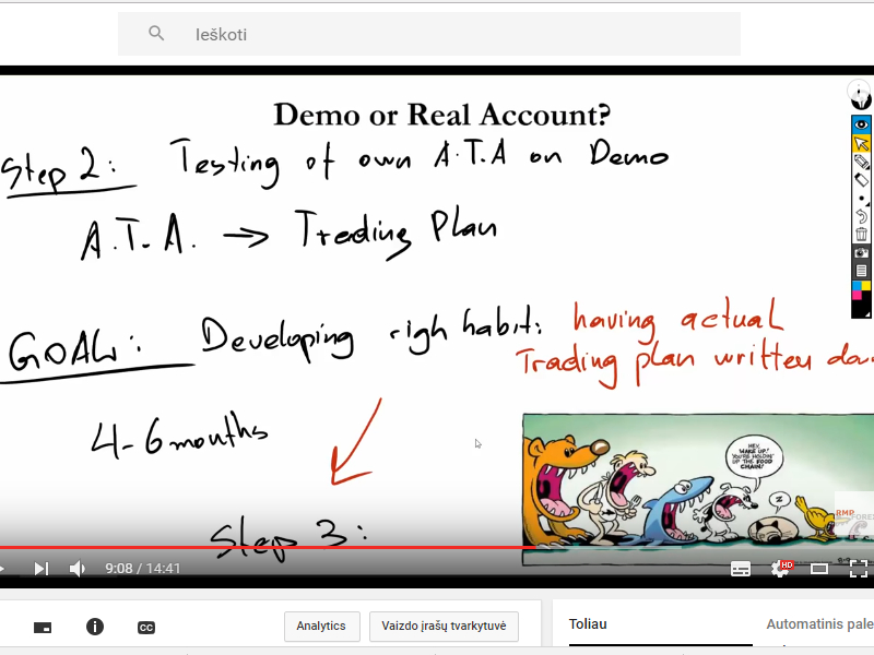 4 Steps to Forex trading success: demo or real Forex trading account?